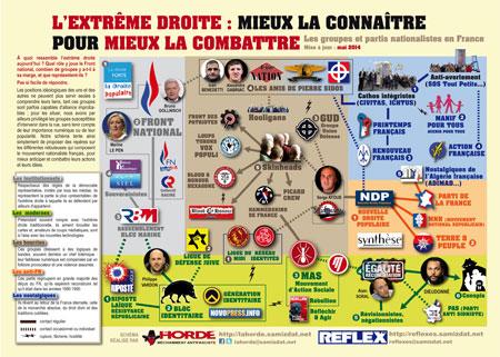 mappa_destra_francese_2014_web
