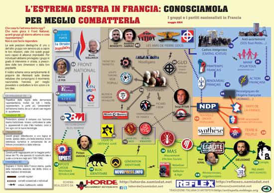 schema2014_mappa_francese_ITA_fronte_web